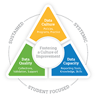 Leveraging Progress Monitoring for Student Success